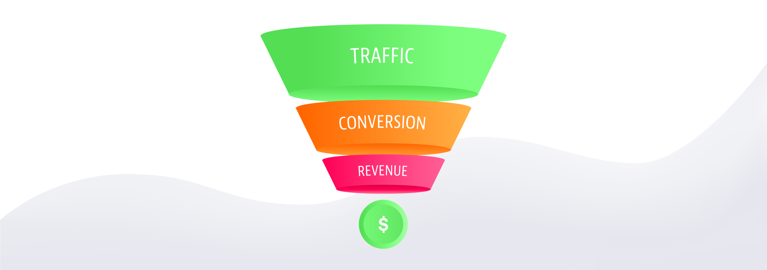 Marketing Funnel Growth Guide 2019: Analysis, Strategies, Tactics, and Tools
