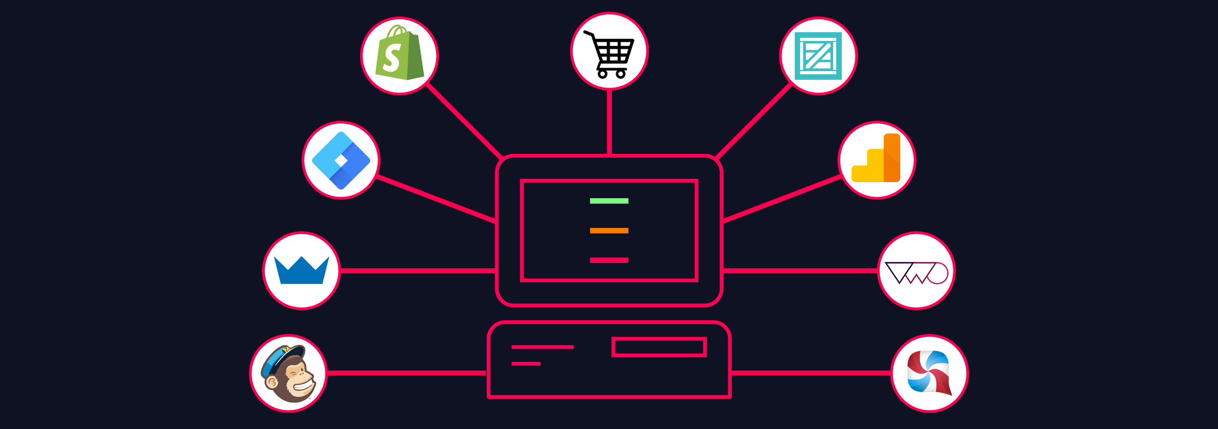 8 Essential Tools You Need to Grow a Booming eCommerce Business