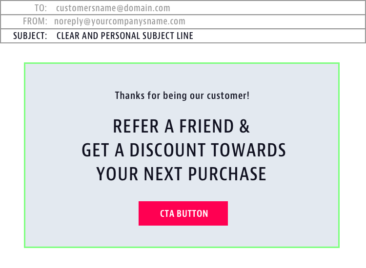 Email Referral Prompt