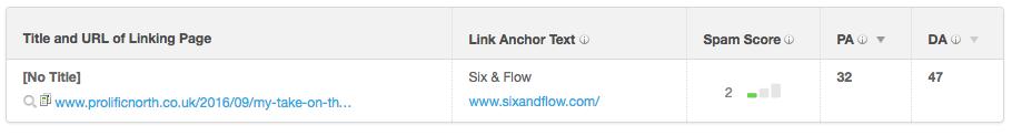 backlink domain authority