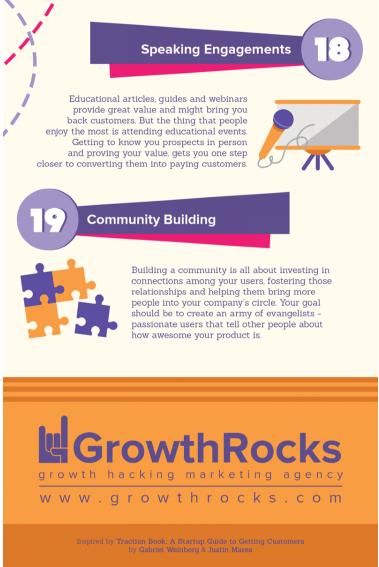 growth rocks