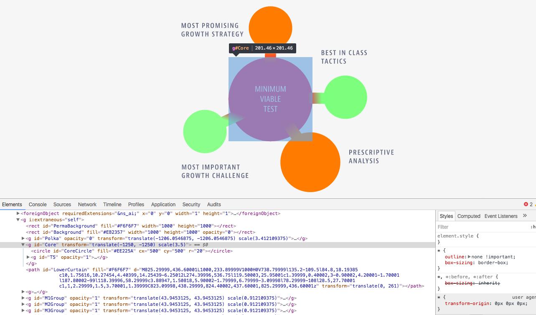 programmatic images