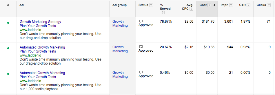 adwords ad group