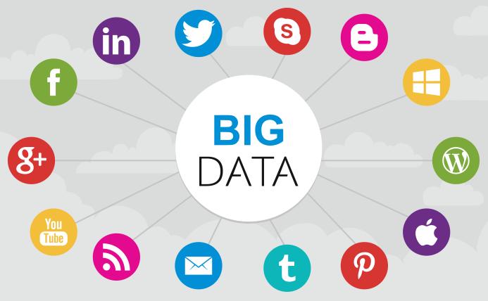 big-data sources