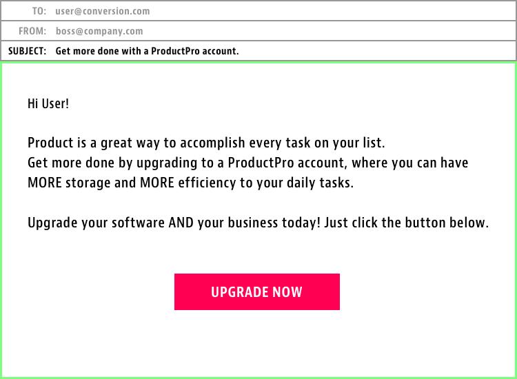 premium upsell email
