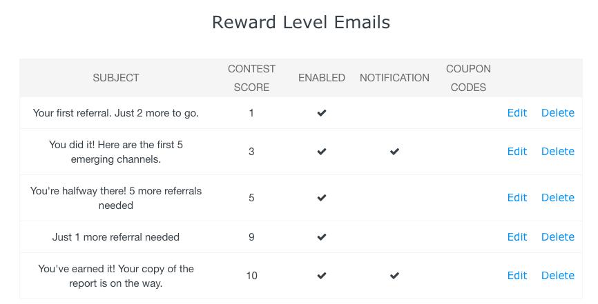 reward level emails