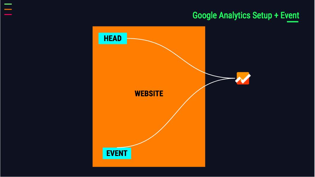 ga event tracking