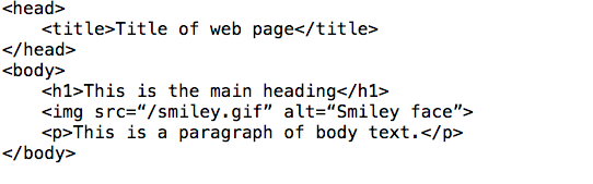 An example of basic HTML code