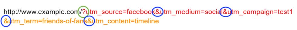UTM Code in URL Builder