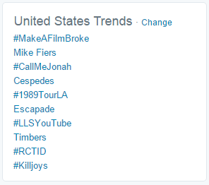 Twitter Trends & Hashtags