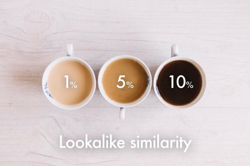 1% lookalike vs 5% vs 10%