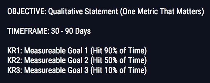 scientific marketing objectives