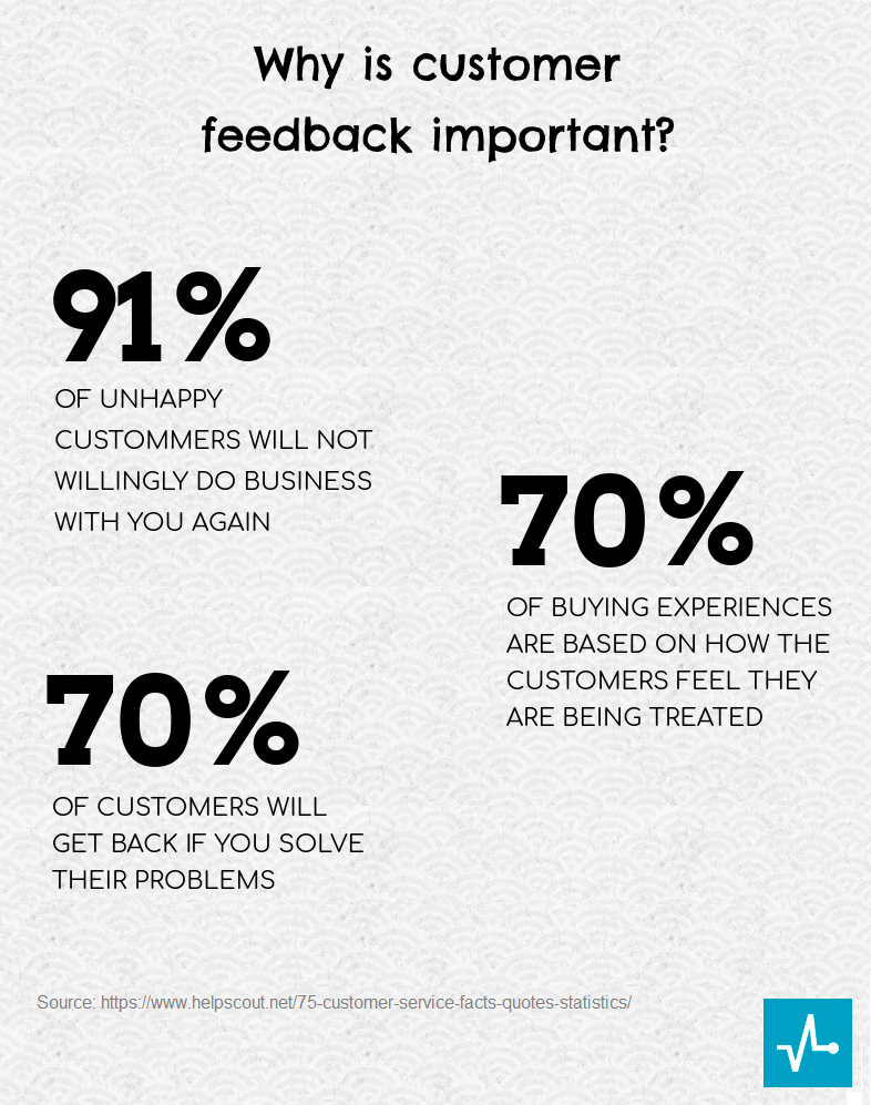 why is customer feedback important infographic