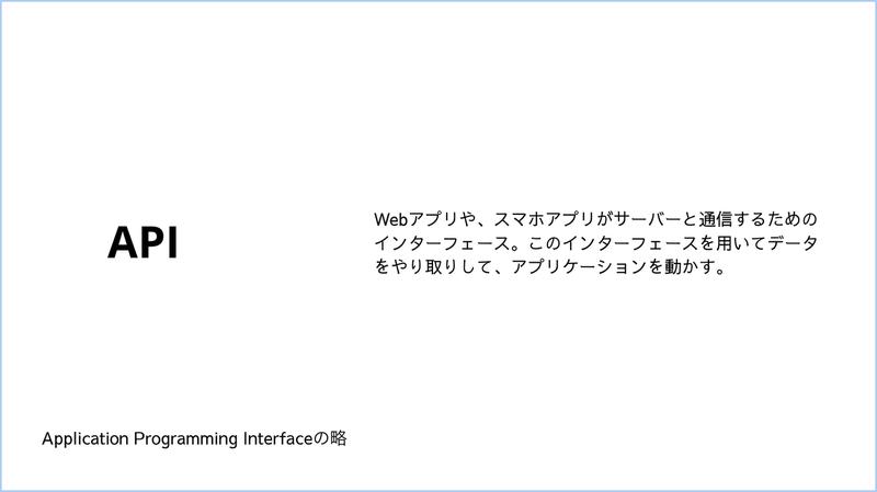 スクリーンショット 2021-02-19 22.21.27