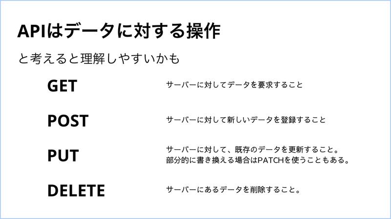 スクリーンショット 2021-02-19 22.22.40