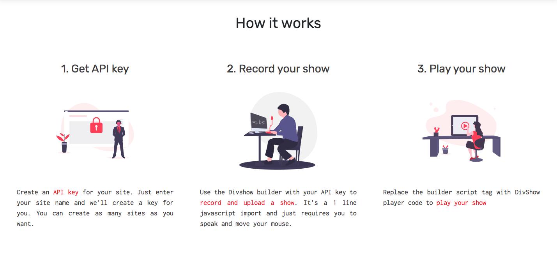 a screenshot from the DivShow website