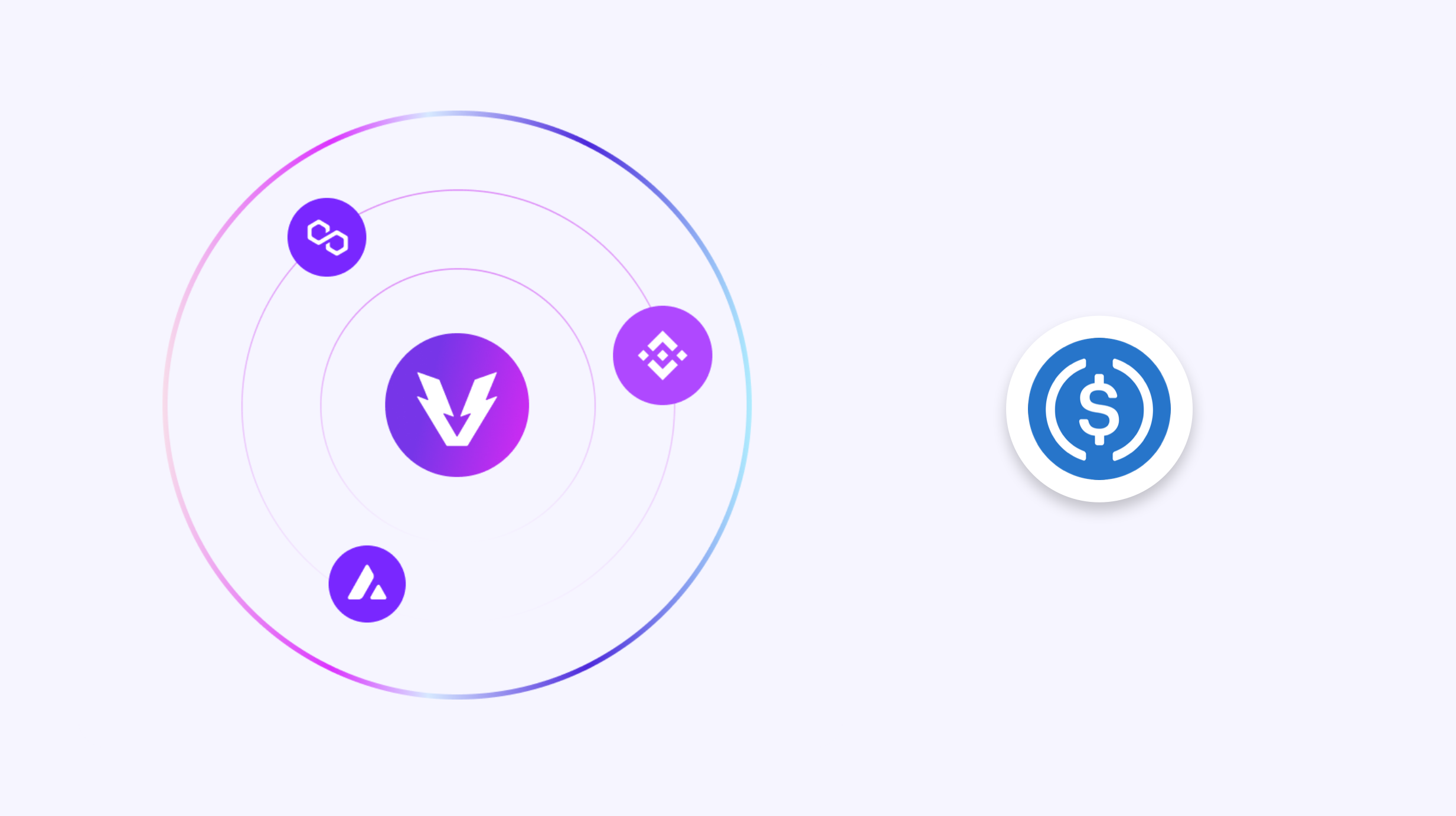 ✌🏼 Venly Market updates: Binance Smart Chain enabled + USDC as default currency.
