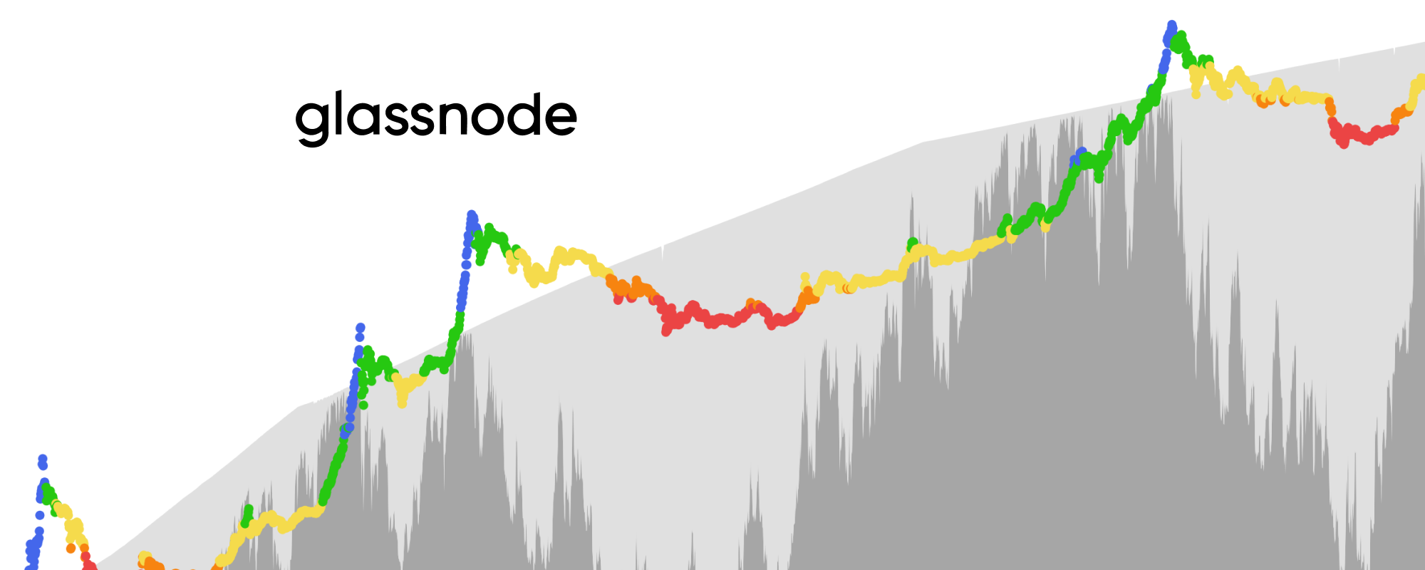 Glassnode Insights   Dissecting Bitcoin's Unrealised On–Chain P/L