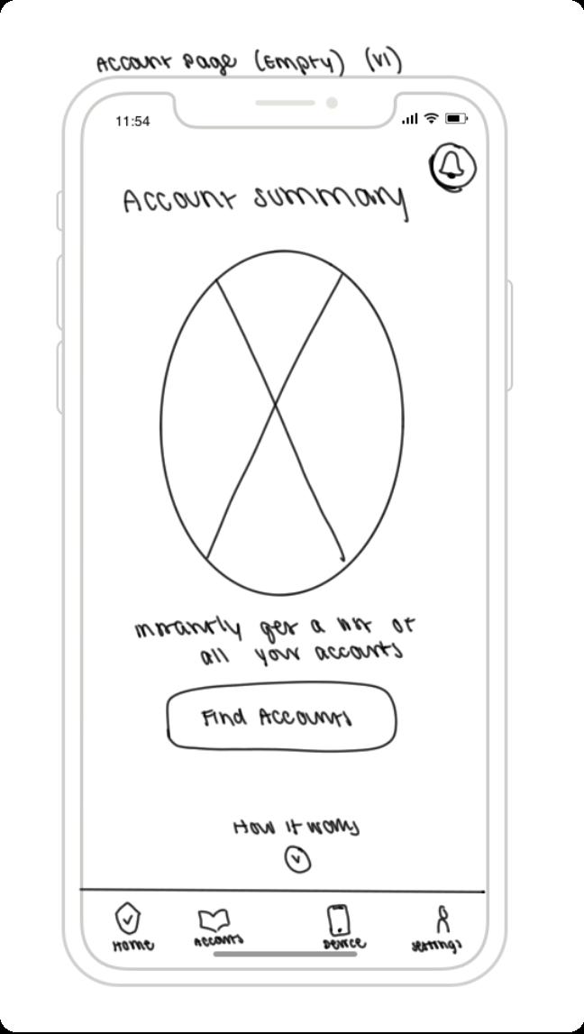 Sketch #1: Empty Account Summary Page