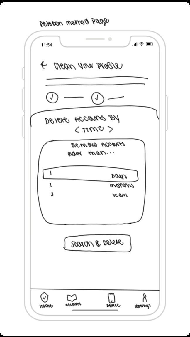 Sketch #5: Account Deletion Page