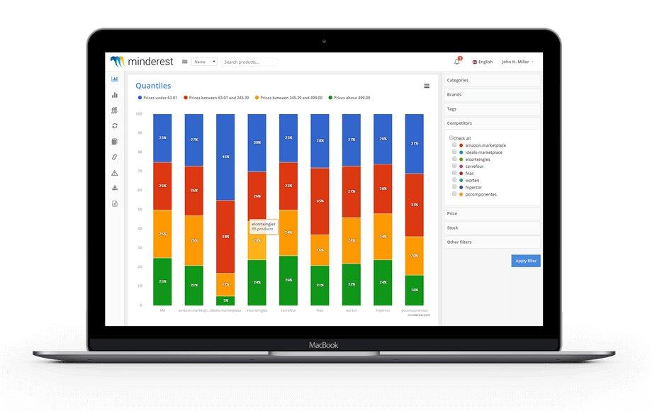 herramienta digital para rastrear los precios de la competencia