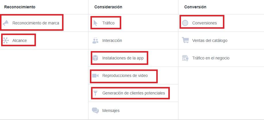 objetivos de campaña para las historias de facebook