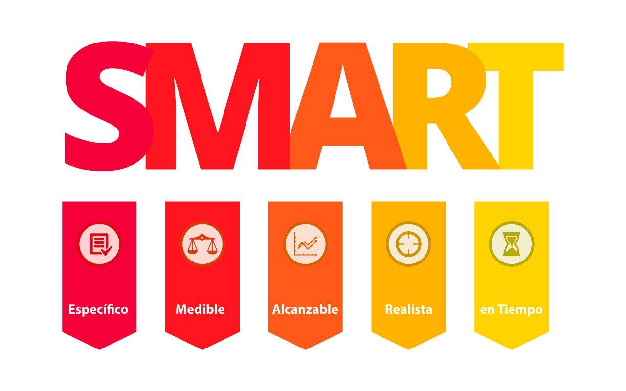campaña publicitaria en redes sociales. Objetivos SMART