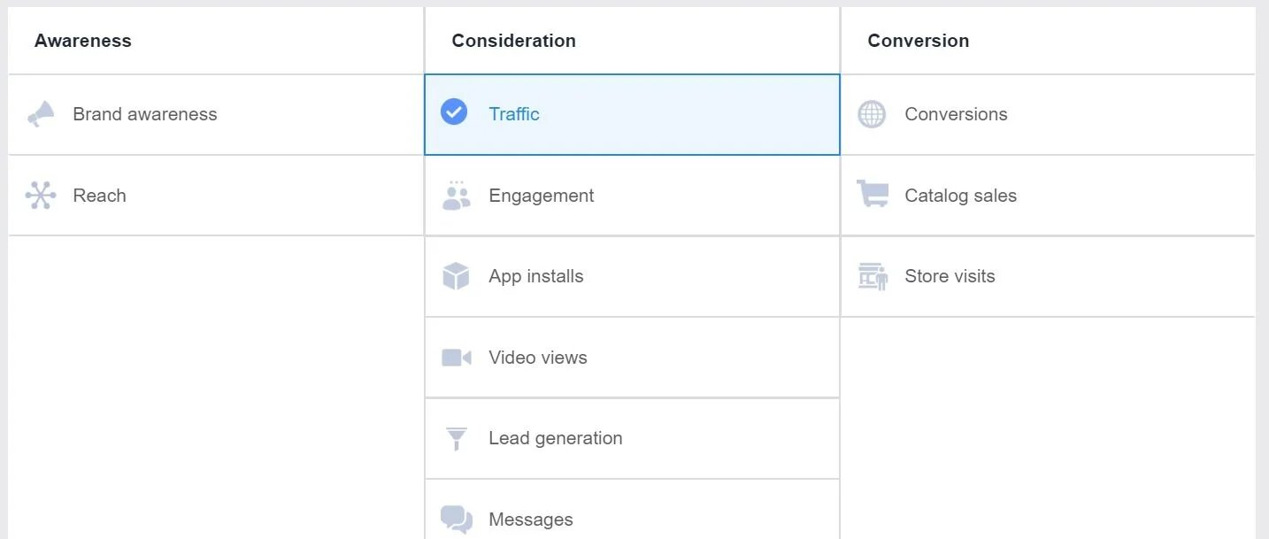 objetivo tráfico en facebook ads