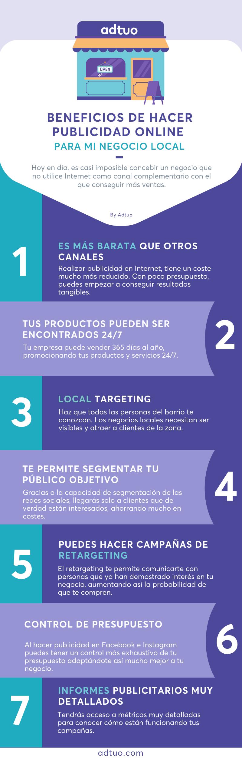 Beneficios de la publicidad online para negocios locales