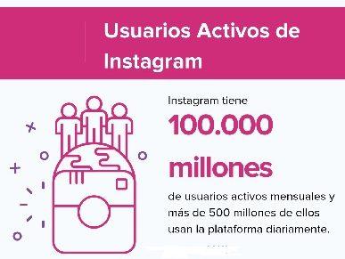 publicidad en redes sociales y plataformas online. Usuarios Instagram ads