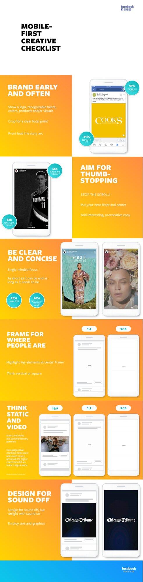 Consejos Mobile-First de Facebook Business