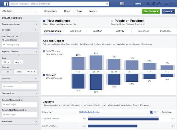 campañas en facebook ads. Facebook Insights