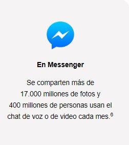 estadística de facebook messenger
