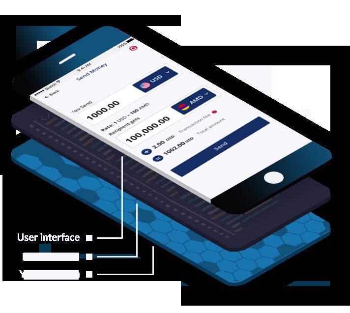 Machnet Custom API