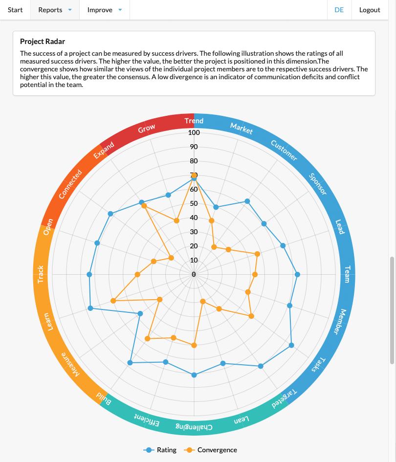 ID37-Kicktools-Analyse