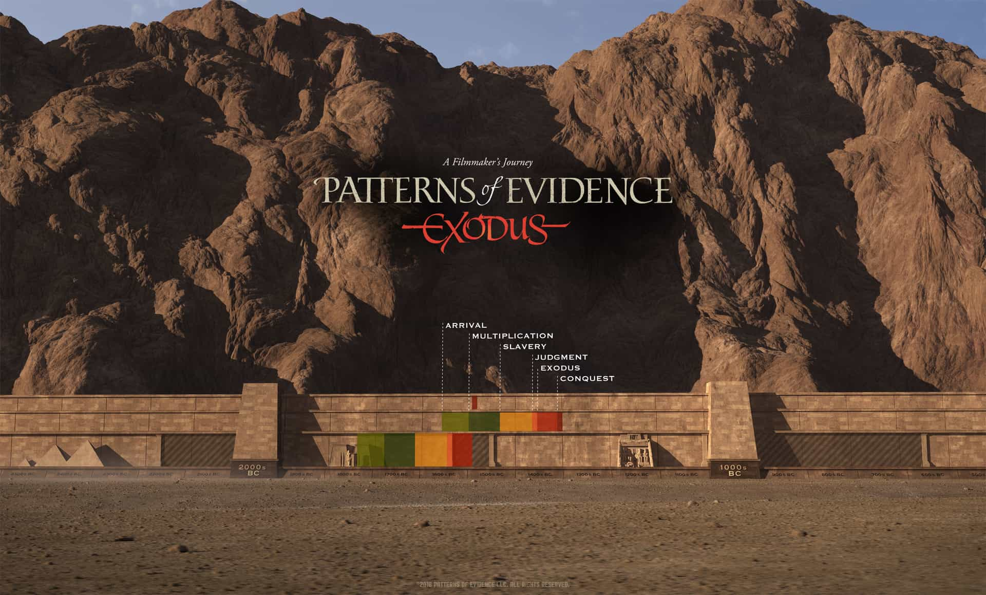 """Cover for """"Patterns Of Evidence"""""""