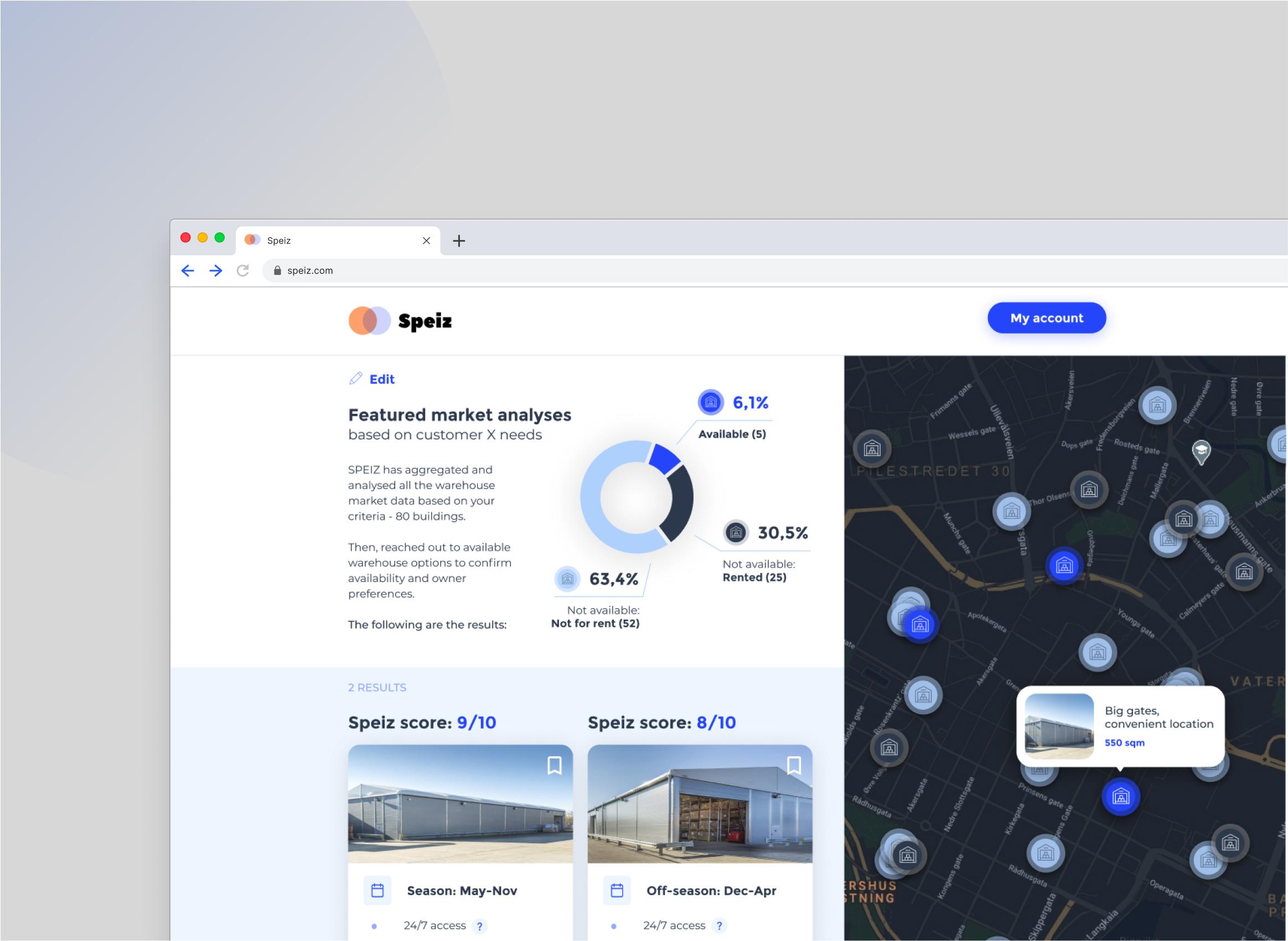 Speiz Dashboard in a Browser