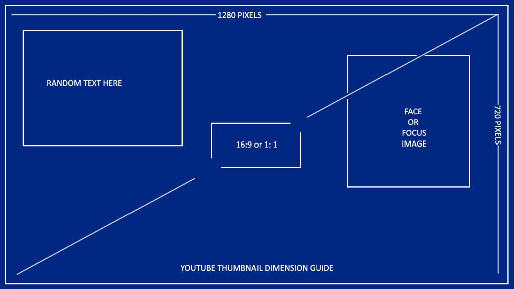 Youtube video Thumbnail dimensions
