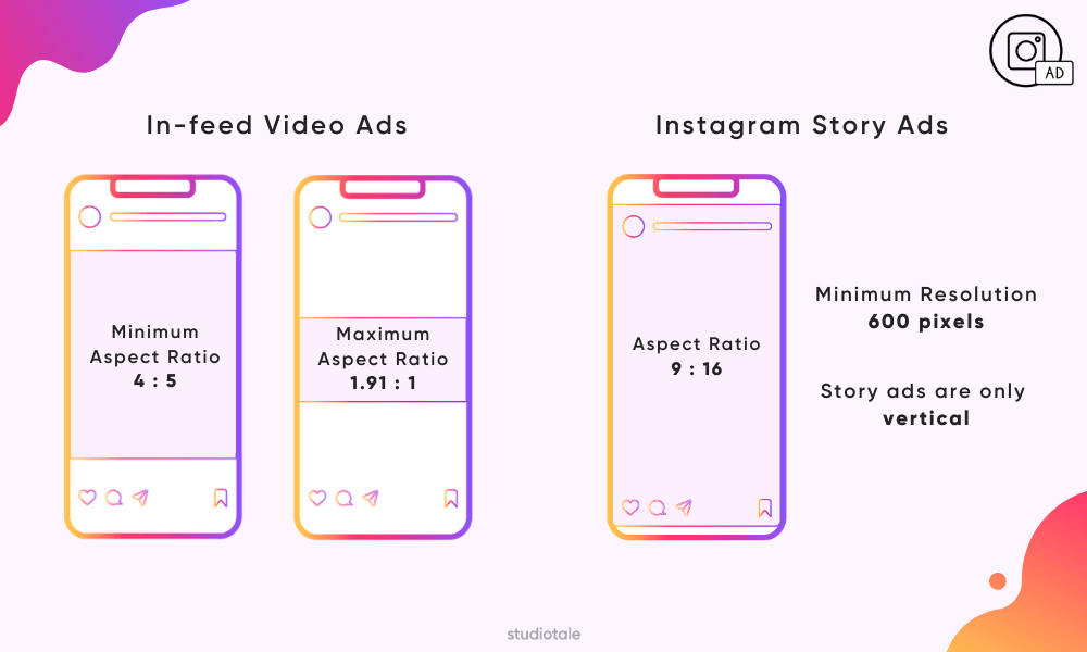 Instagram Video Ad Format