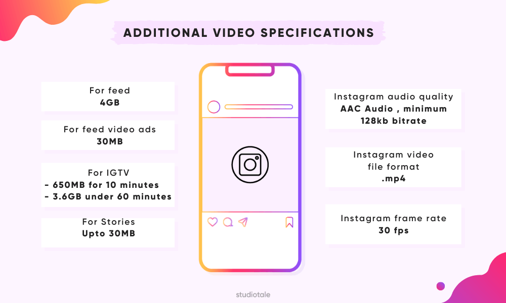 Additional Instagram Video Specifications