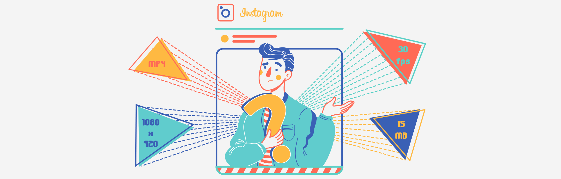 The Best Instagram Video Format And Specifications To Use