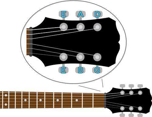 side by side tuning machines on an acoustic guitar