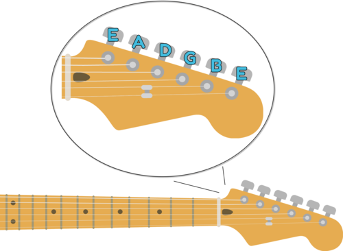 inline tuning machines on an electric guitar
