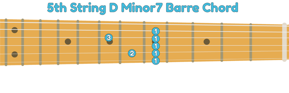 5th string Dm7 guitar barre chord shape