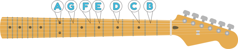 5th string note names on guitar