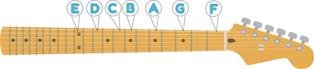 6th string note names on guitar