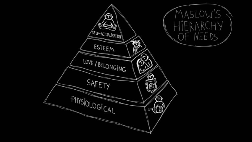 Maslows Hierarchy of Human Needs Stock Footage Video (100% Royalty-free)  9605474 | Shutterstock