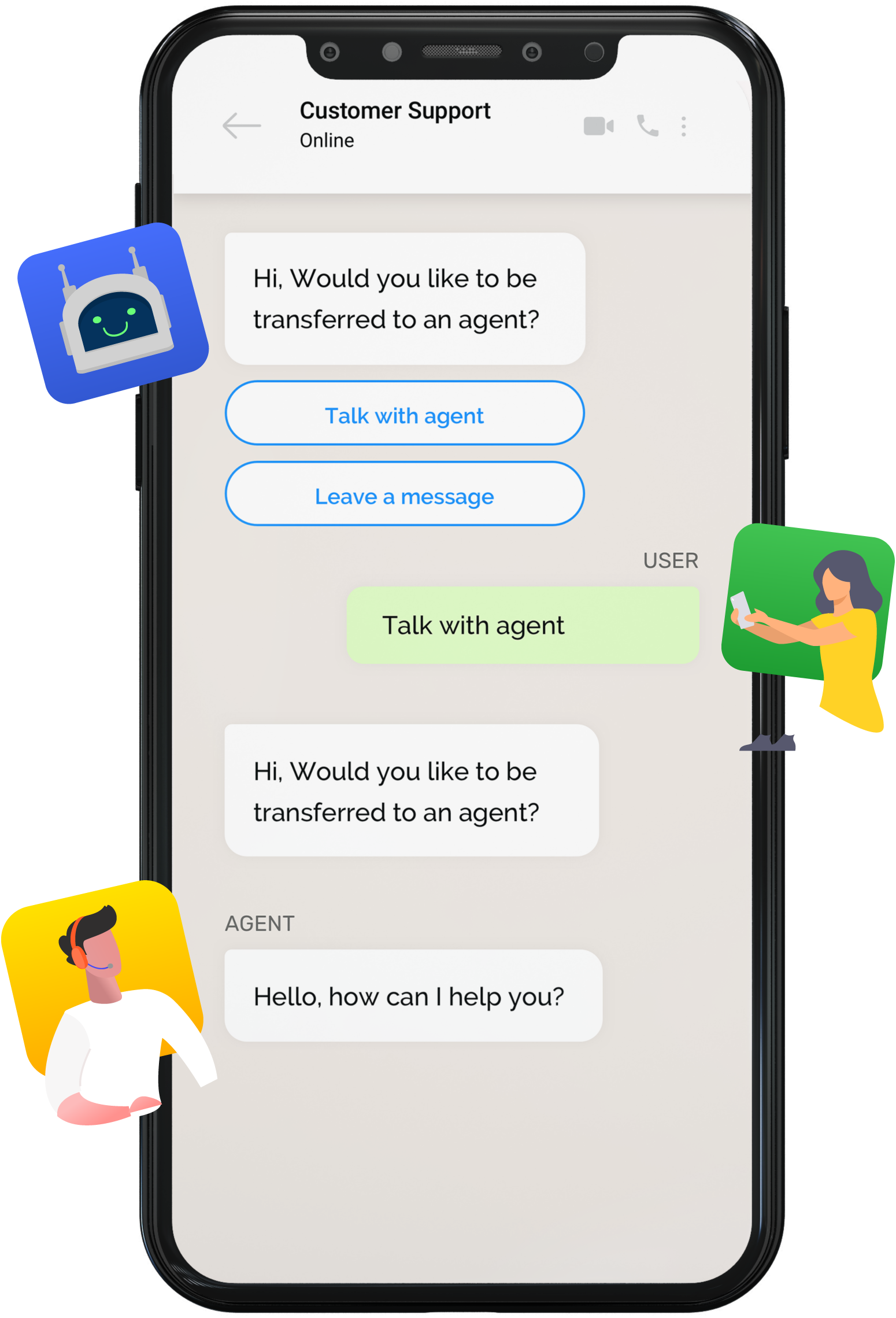 Chatbot for WhatsApp with Live Agent