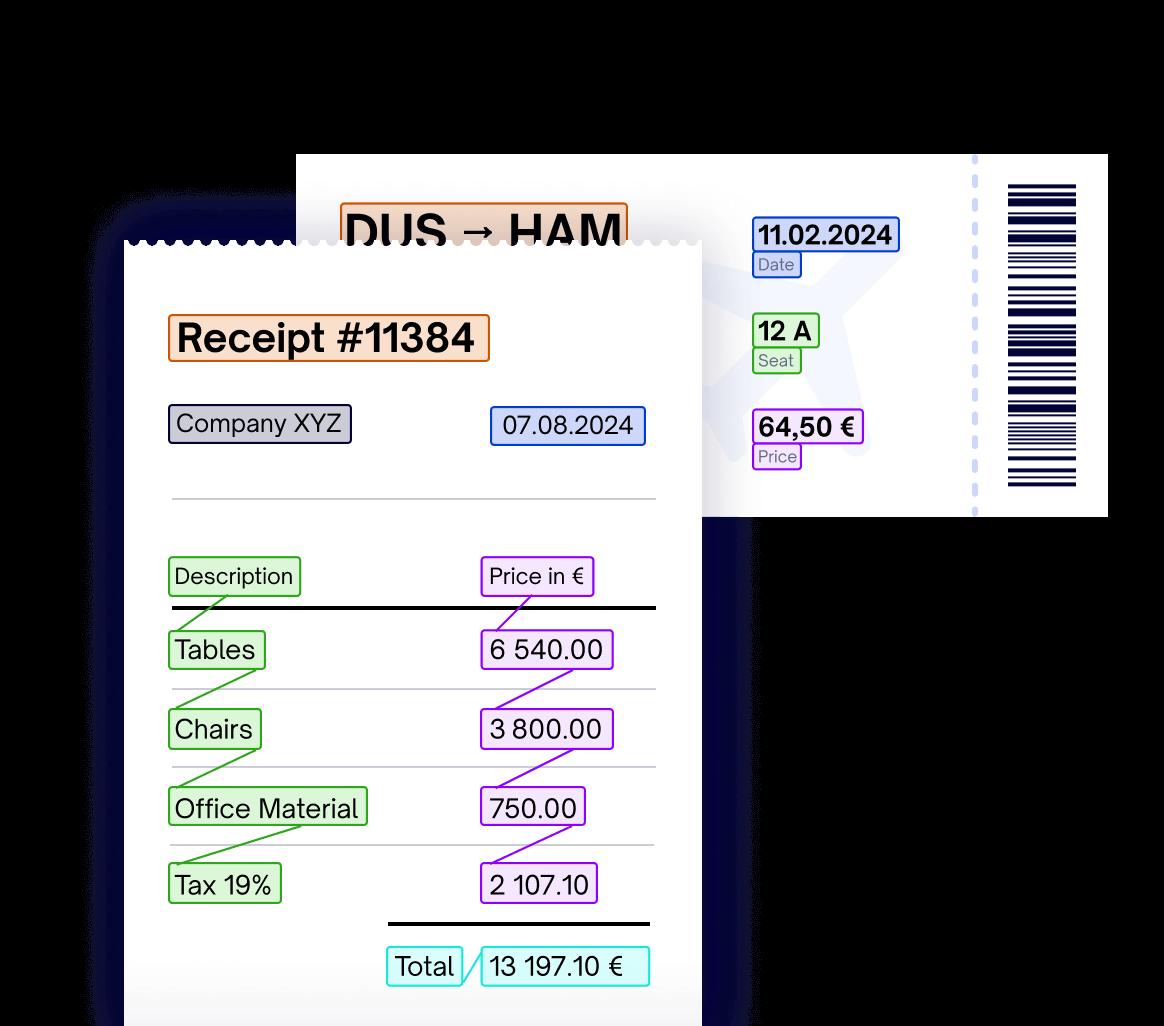 Scanned receipt and flight ticket