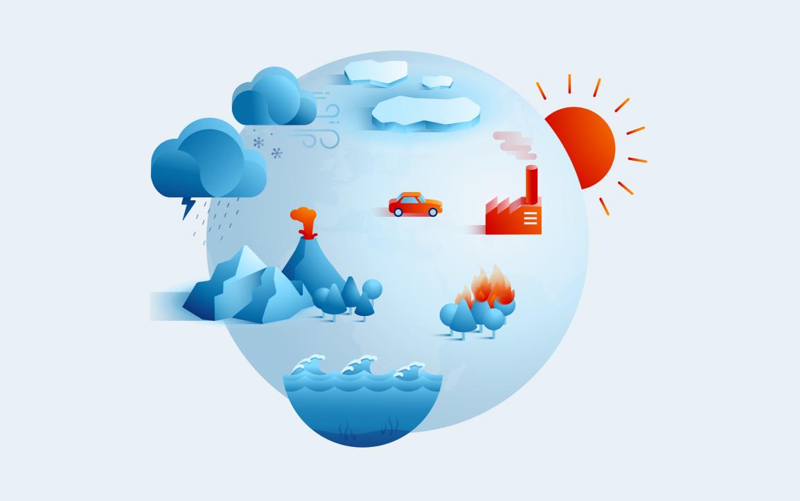 Klimamodell mit den unterschiedlichen Kommentarenponenten